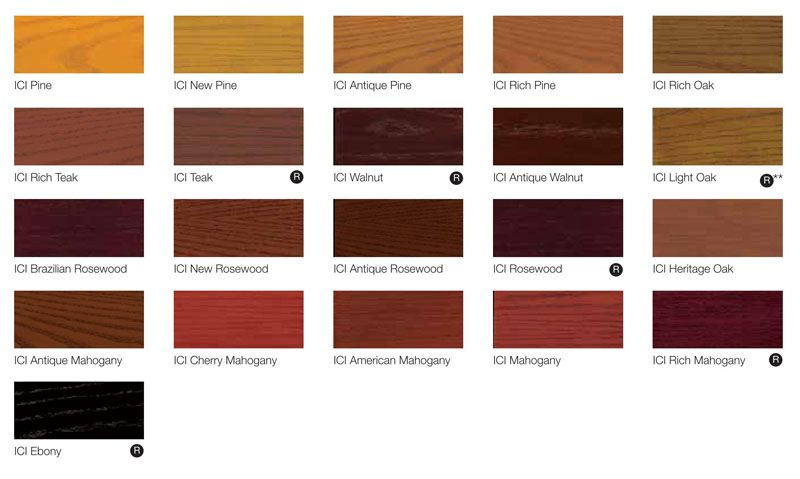 Dulux Trade Weathershield Aquatech Woodstain Tinted Colours